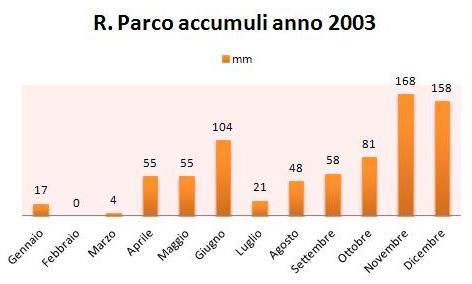 2003acc.jpg
